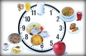 Регулярное питание в малых дозах