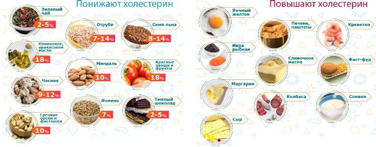 Принцип здорового питания
