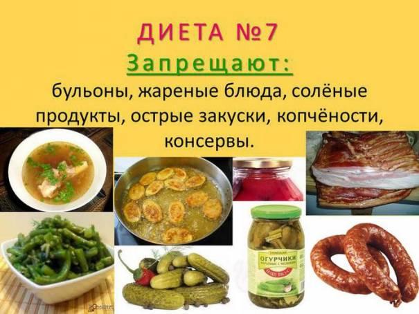 питание для мочевой системы