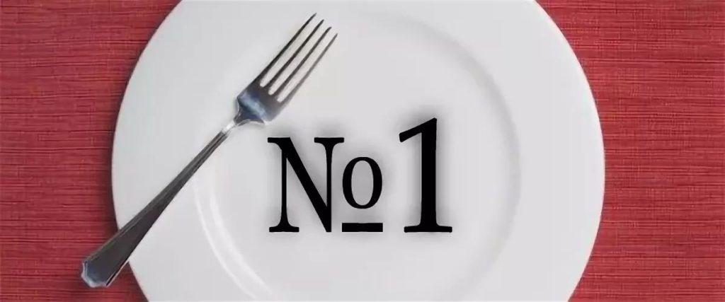 диета 1 диета при язве