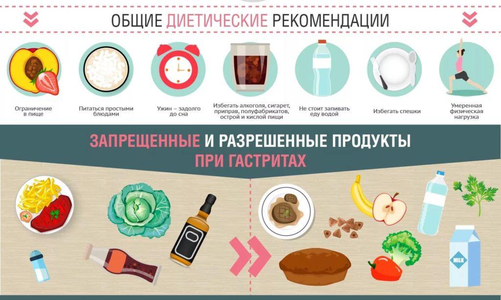 диета номер 5 при гастрите