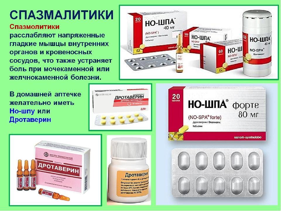 таблетки при язве желудка список