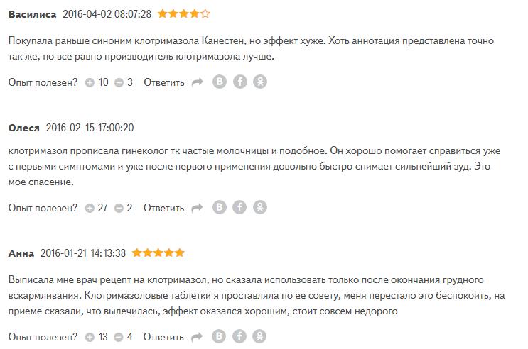 Отзывы о препарате Клотримазол
