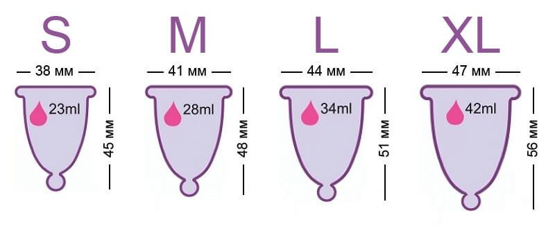 Размеры чаш для месячных